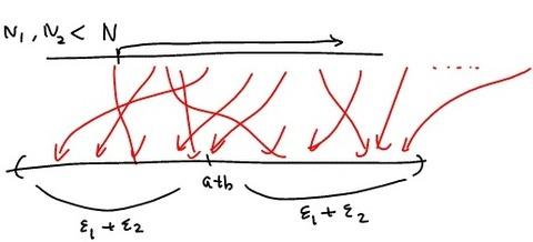 収束の証明の例4-epep