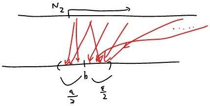 収束の証明の例6
