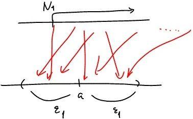 収束の証明の例2-ep1