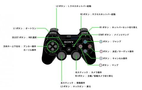 PS3ゲームパッド2