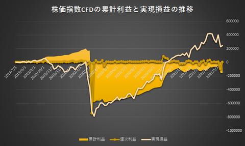 株価指数CFD日本225VI20210517