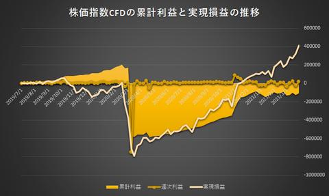 株価指数CFD日本225VI20210329