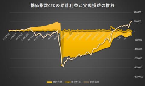 株価指数CFD日本225VI20210208