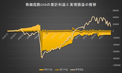 株価指数CFD日本225VI20210816