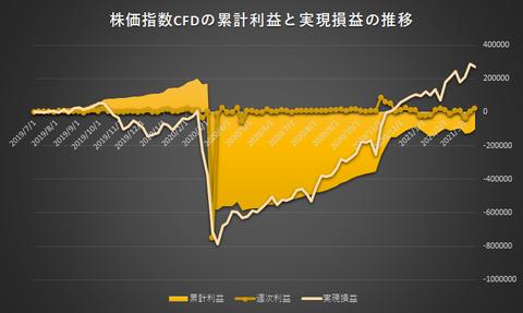 株価指数CFD日本225VI20210315