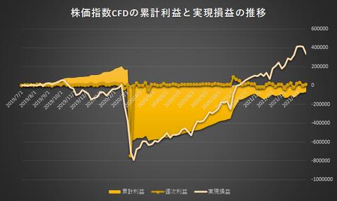 株価指数CFD日本225VI20210419
