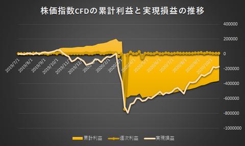 株価指数CFD日本225VI20201019