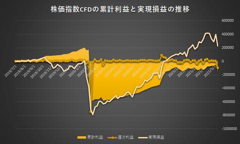 株価指数CFD日本225VI20210510