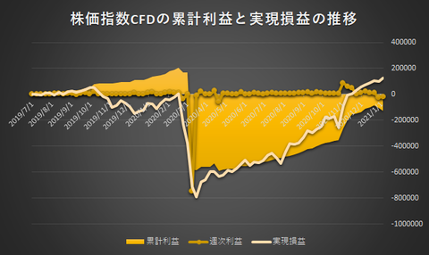 株価指数CFD日本225VI20210104