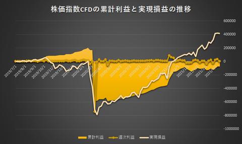 株価指数CFD日本225VI20210412