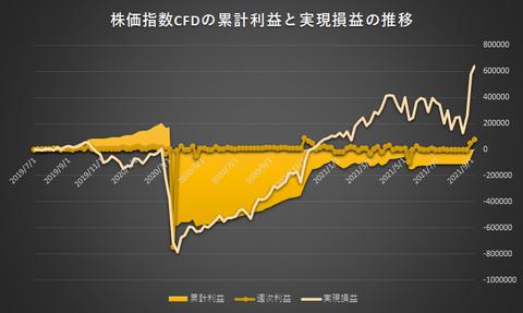 株価指数CFD日本225VI20210906