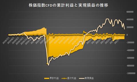 株価指数CFD日本225VI20210726