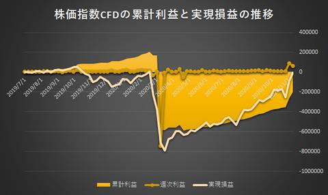 株価指数CFD日本225VI20201109