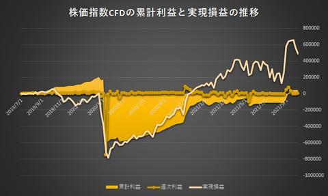 株価指数CFD日本225VI20211004