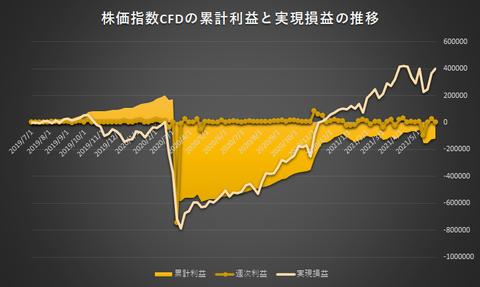 株価指数CFD日本225VI20210531