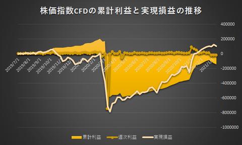 株価指数CFD日本225VI20210111