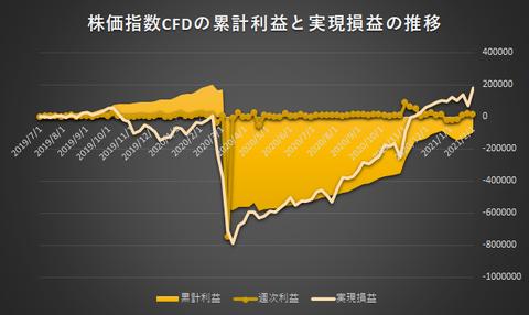 株価指数CFD日本225VI20210201