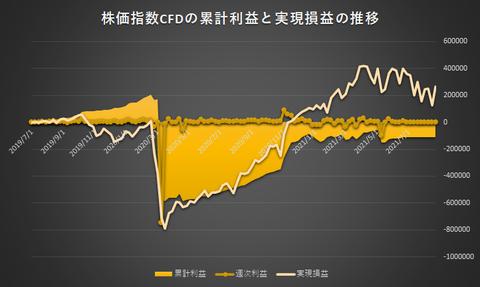 株価指数CFD日本225VI20210823