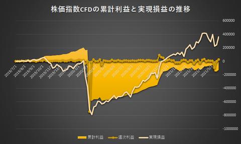 株価指数CFD日本225VI20210524