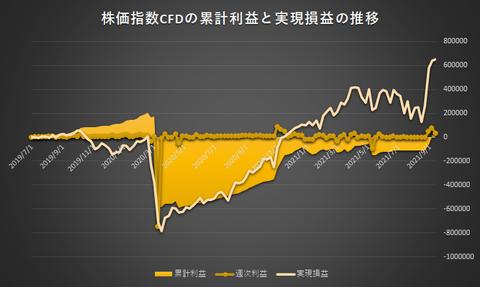 株価指数CFD日本225VI20210913