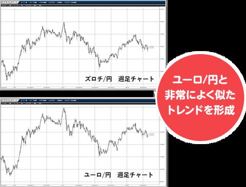 chara1_chart