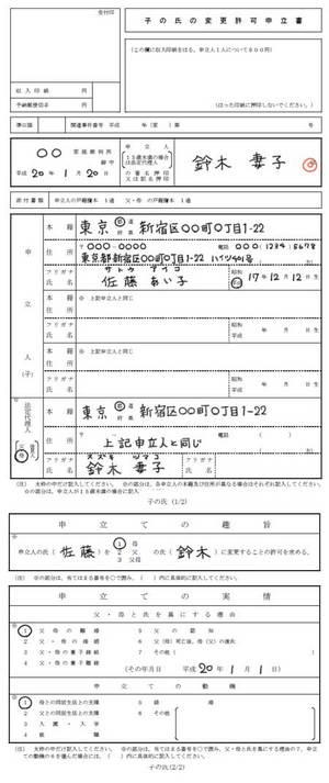 子の氏の変更許可申立書サンプル