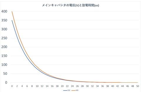 graph001