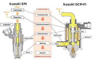b_suzuki-epi-vs-dcp-fi