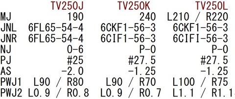 tm32ss-2