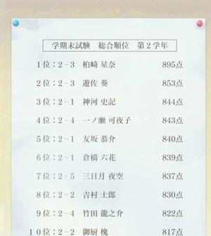 期末試験順位表