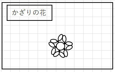 三人官女飾りの花図
