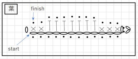 菖蒲の葉図面