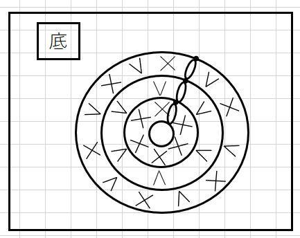 菖蒲土台の底図面