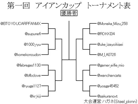 第一回アイアンカップ トーナメント表