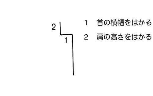 36e361c5-s