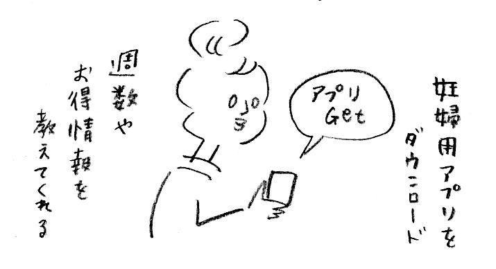 【妊娠日記6】妊婦用アプリ