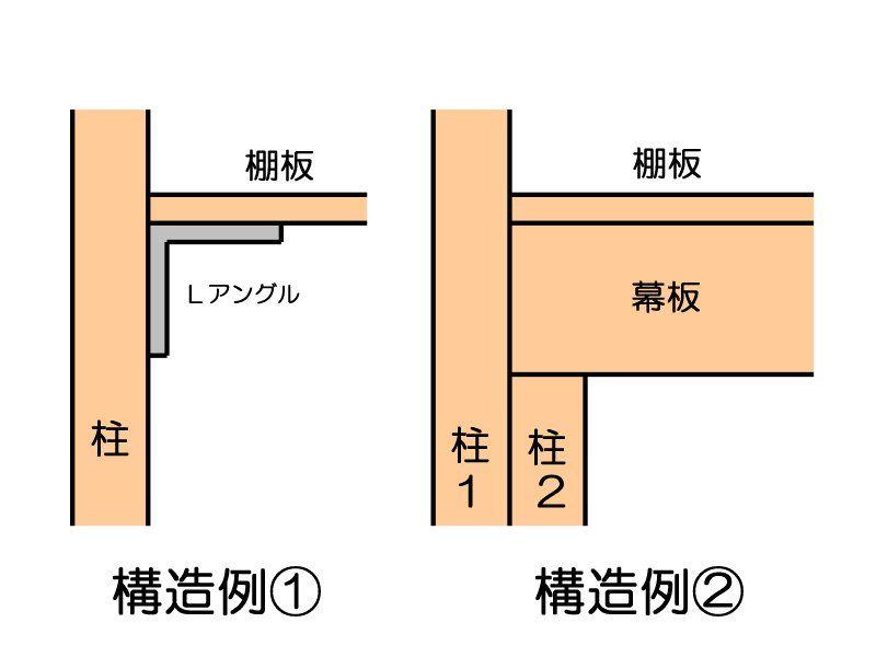 台 自作 水槽