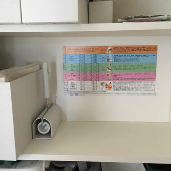 収納庫に分別ごみ表
