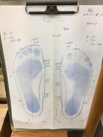 足のサイズ表
