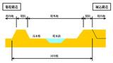 堤防構造図