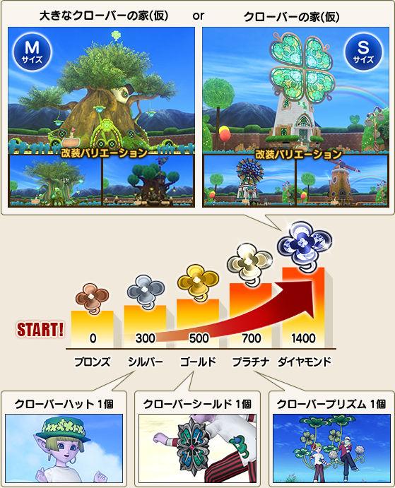 【ドラクエ10】ダイアモンド特典の家ほしいいいいい!!のサムネイル画像