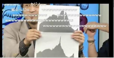 【速報】ドラクエ10の同時接続数が判明!!のサムネイル画像