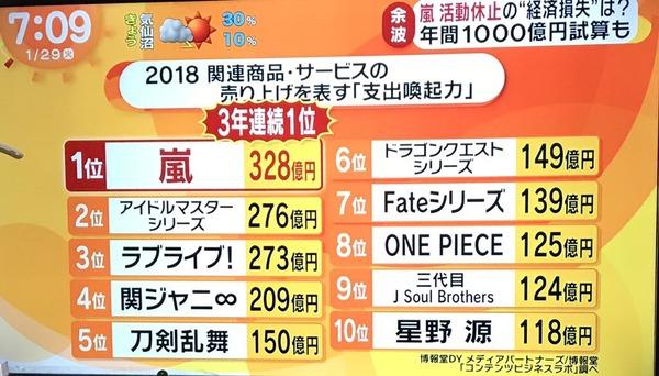 【朗報】ドラクエシリーズの支出喚起力は149億円と判明のサムネイル画像