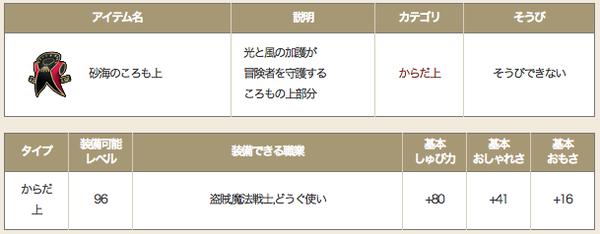 【速報】新装備のセット効果きたあああ!!!のサムネイル画像