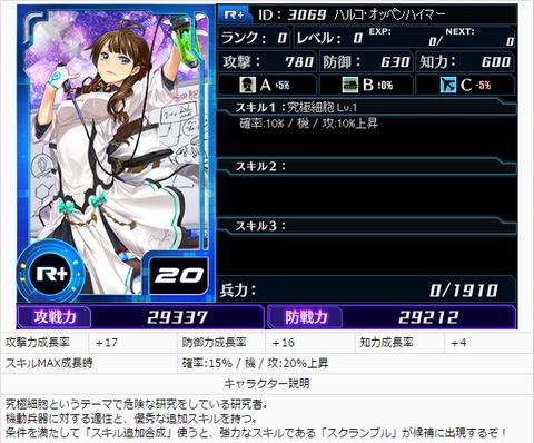 【悲報】スクエニが小保方晴子さんを連想させるキャラクターをゲーム内に登場させて謝罪へのサムネイル画像