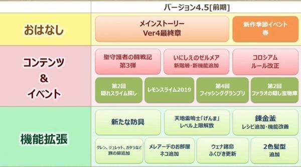 【悲報】バージョン4.5はやはり分割 前期は3月下旬配信予定のサムネイル画像