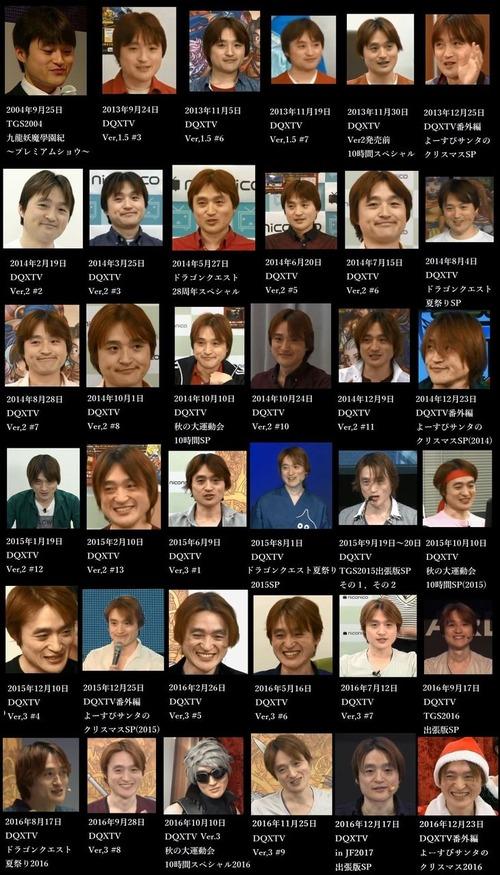 【ドラクエ10】リッキーの顔写真変遷wwwwwのサムネイル画像