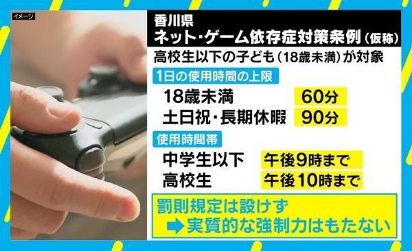 香川県の条例に珍宝は対策するんですか?のサムネイル画像