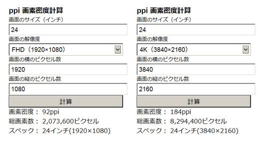 FHDモニタの解像度(DPI)