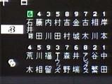 1015川相01